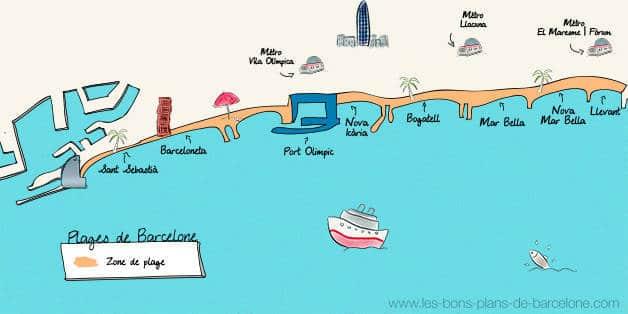 Extrêmement Les plages de Barcelone: infos pour se mettre dans le bain HY36