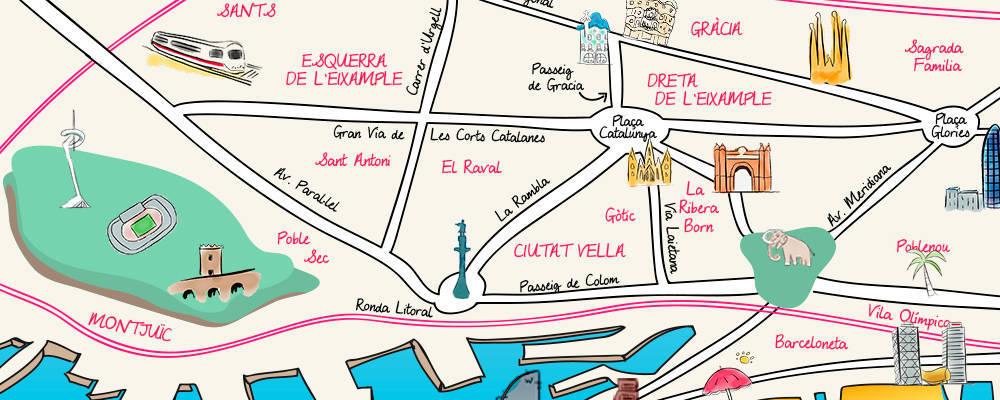 Quel Quartier De Barcelone Est Fait Pour Vous