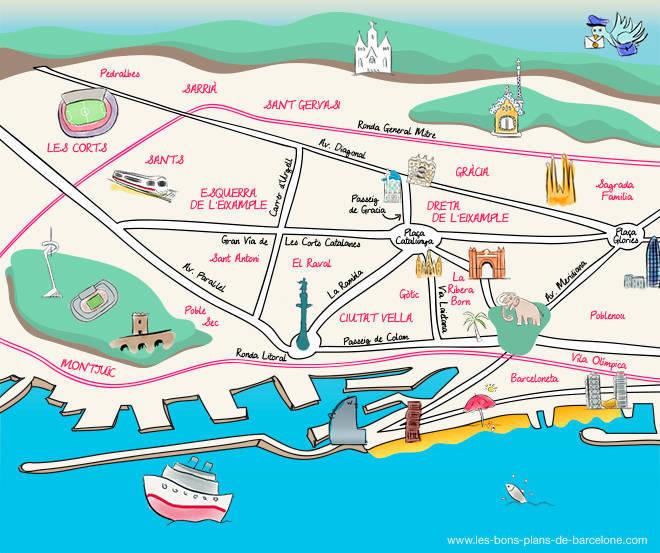 Quel quartier de Barcelone est fait pour vous?